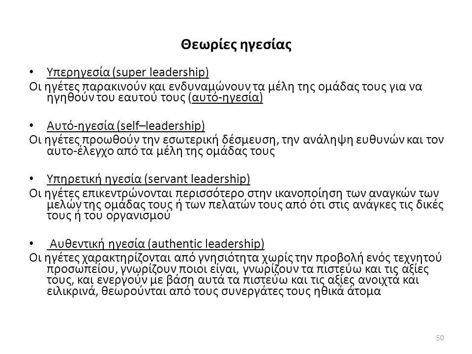 Θεωρίες ηγεσίας Υπερηγεσία (super leadership)
