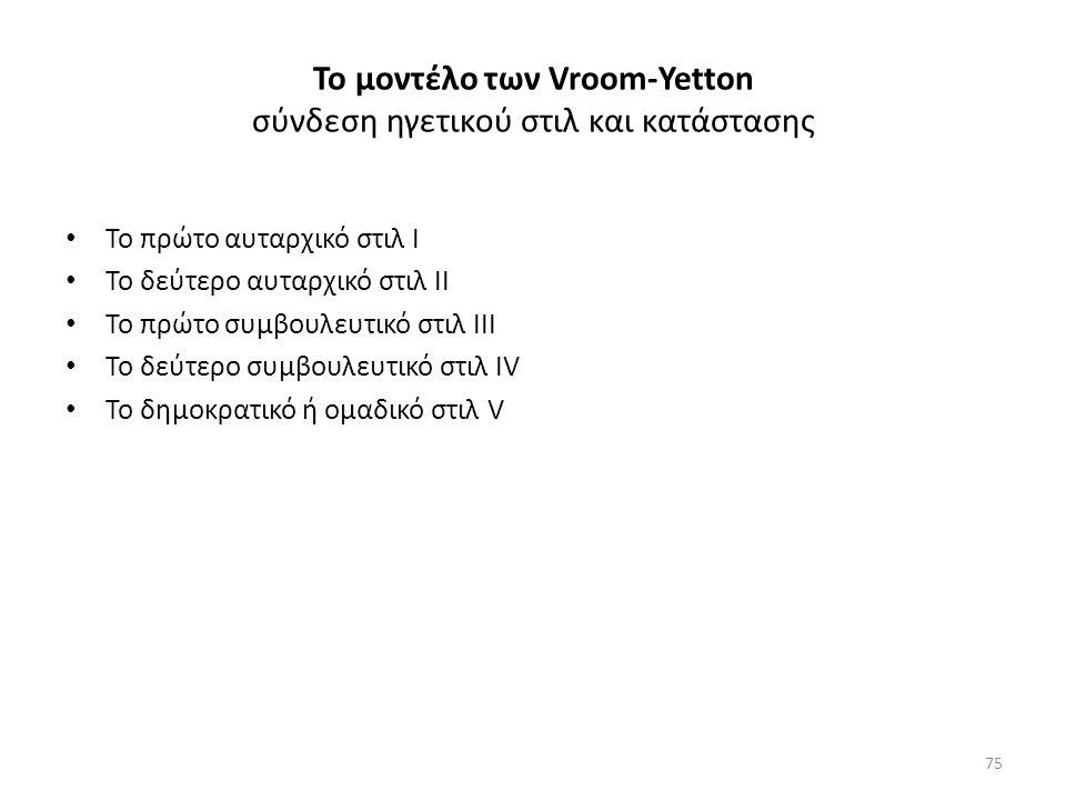 Το μοντέλο των Vroom-Yetton σύνδεση ηγετικού στιλ και κατάστασης