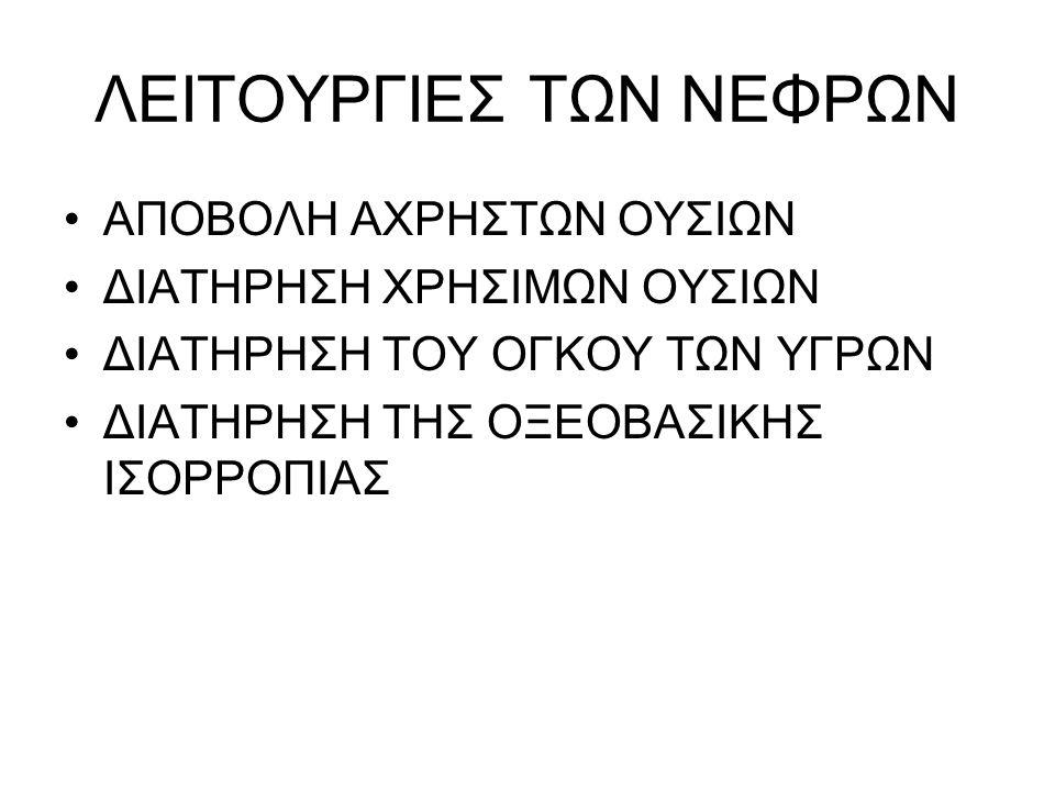 ΛΕΙΤΟΥΡΓΙΕΣ ΤΩΝ ΝΕΦΡΩΝ
