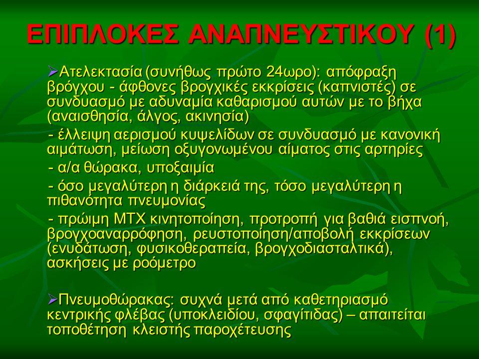 ΕΠΙΠΛΟΚΕΣ ΑΝΑΠΝΕΥΣΤΙΚΟΥ (1)