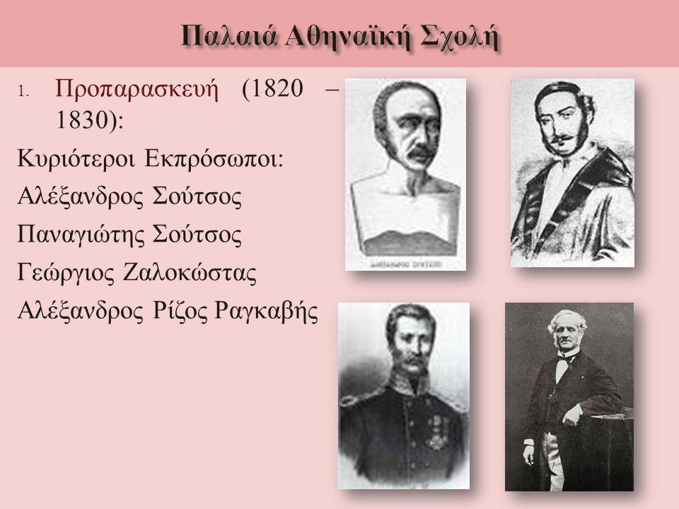 Παλαιά Αθηναϊκή Σχολή Προπαρασκευή (1820 – 1830):