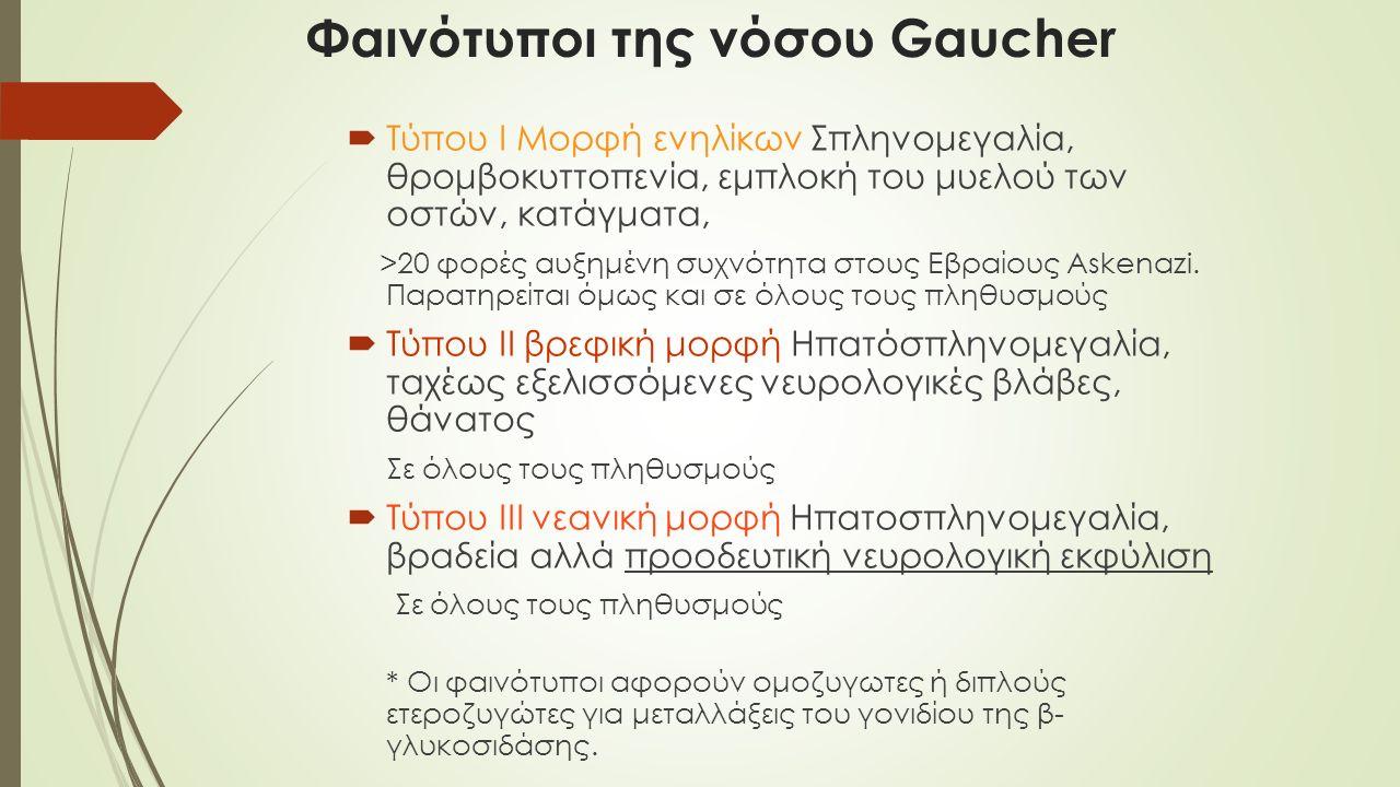 Φαινότυποι της νόσου Gaucher