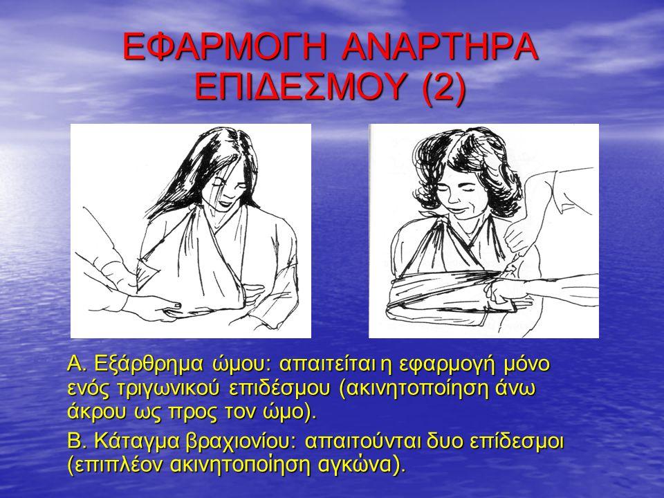 ΕΦΑΡΜΟΓΗ ΑΝΑΡΤΗΡΑ ΕΠΙΔΕΣΜΟΥ (2)