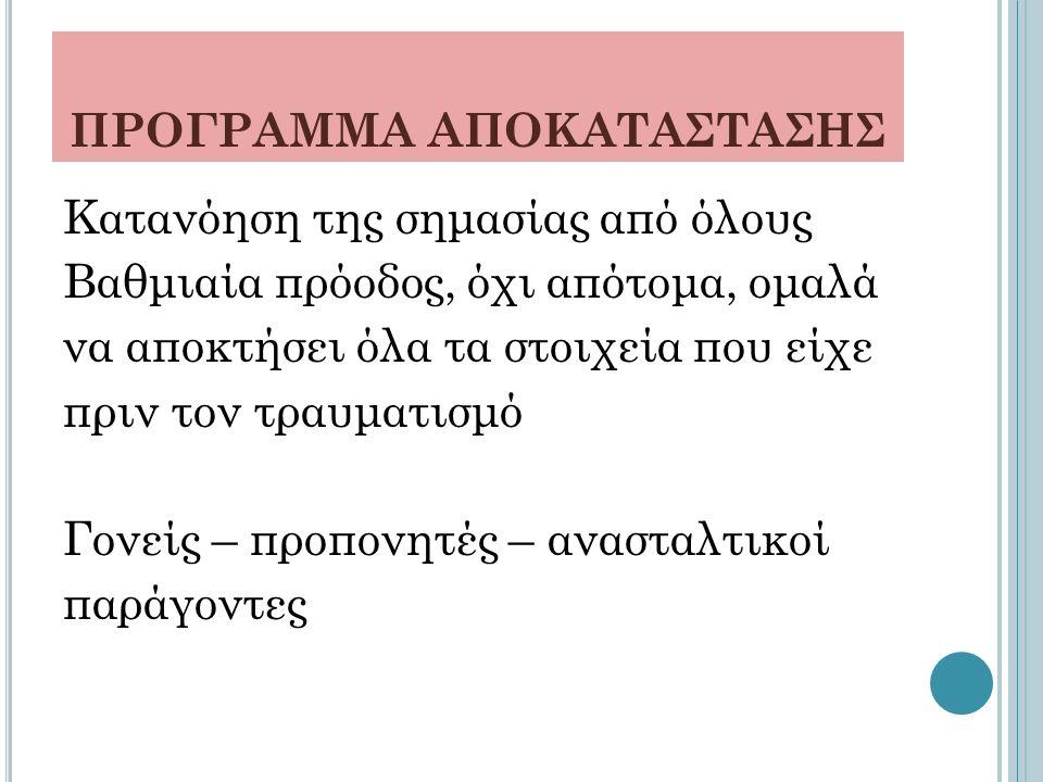 ΠΡΟΓΡΑΜΜΑ ΑΠΟΚΑΤΑΣΤΑΣΗΣ