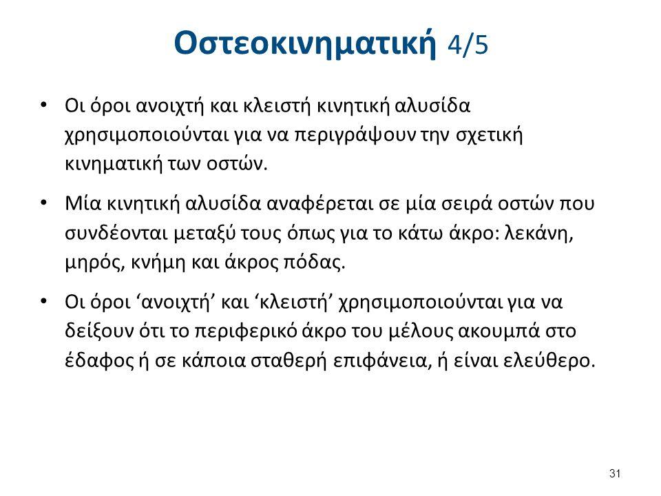 Οστεοκινηματική 5/5