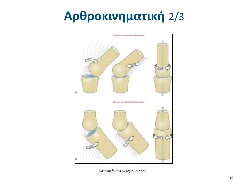 Αρθροκινηματική 3/3 Ορισμένες αρθρώσεις συνδυάζουν και τις 3 κινήσεις.