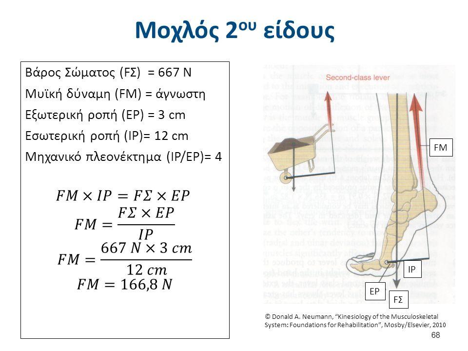 Μοχλός 3ου είδους Εξωτερική Δύναμη(Wa+Wb) = 2,5kg + 4kg