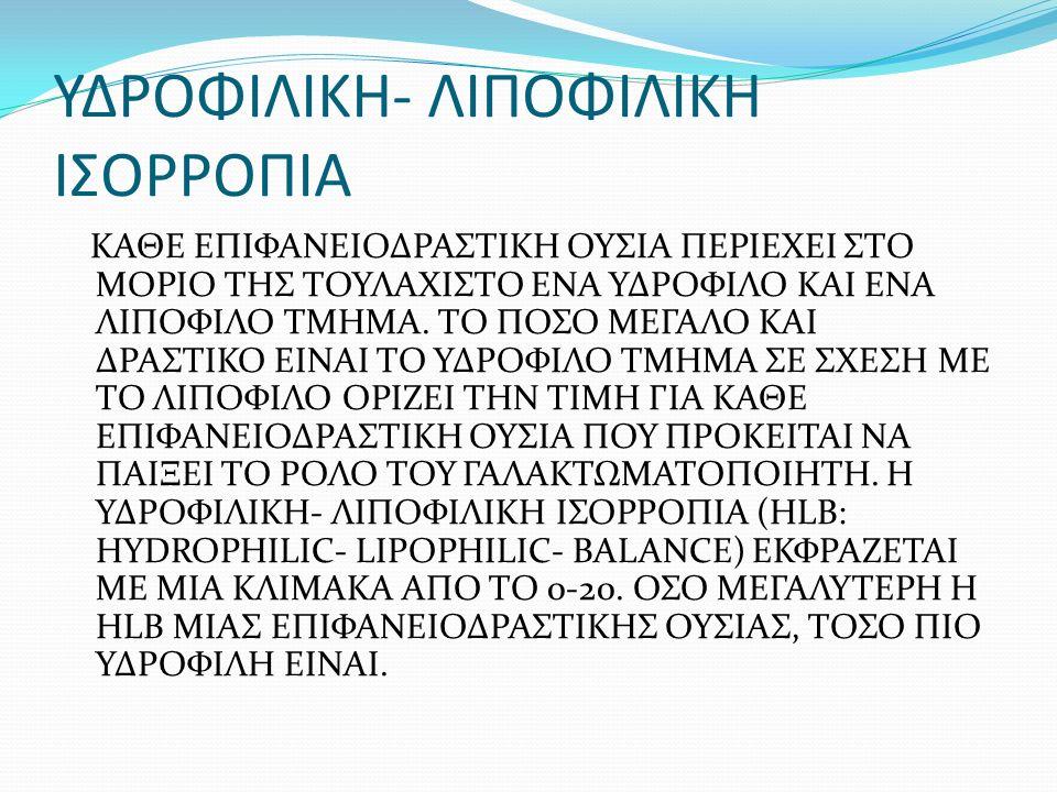 ΥΔΡΟΦΙΛΙΚΗ- ΛΙΠΟΦΙΛΙΚΗ ΙΣΟΡΡΟΠΙΑ