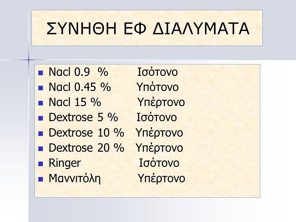 ΣΥΝΗΘΗ ΕΦ ΔΙΑΛΥΜΑΤΑ Ναcl 0.9 % Ισότονο Ναcl 0.45 % Υπότονο