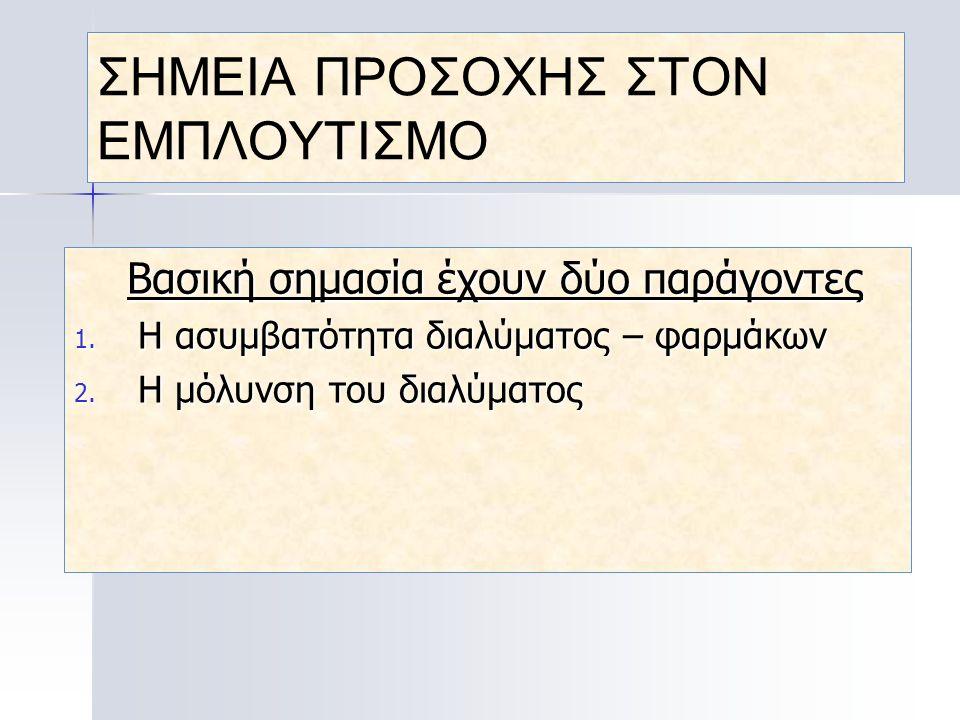 ΣΗΜΕΙΑ ΠΡΟΣΟΧΗΣ ΣΤΟΝ ΕΜΠΛΟΥΤΙΣΜΟ
