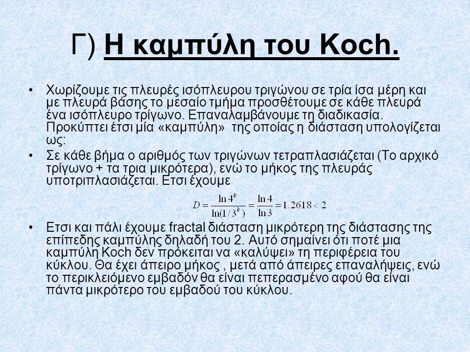 Γ) Η καμπύλη του Koch.