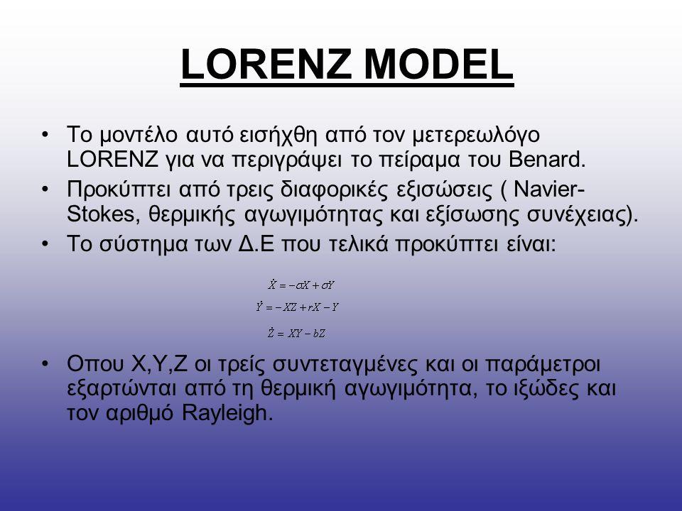 LORENZ MODEL To μοντέλο αυτό εισήχθη από τον μετερεωλόγο LORENZ για να περιγράψει το πείραμα του Benard.