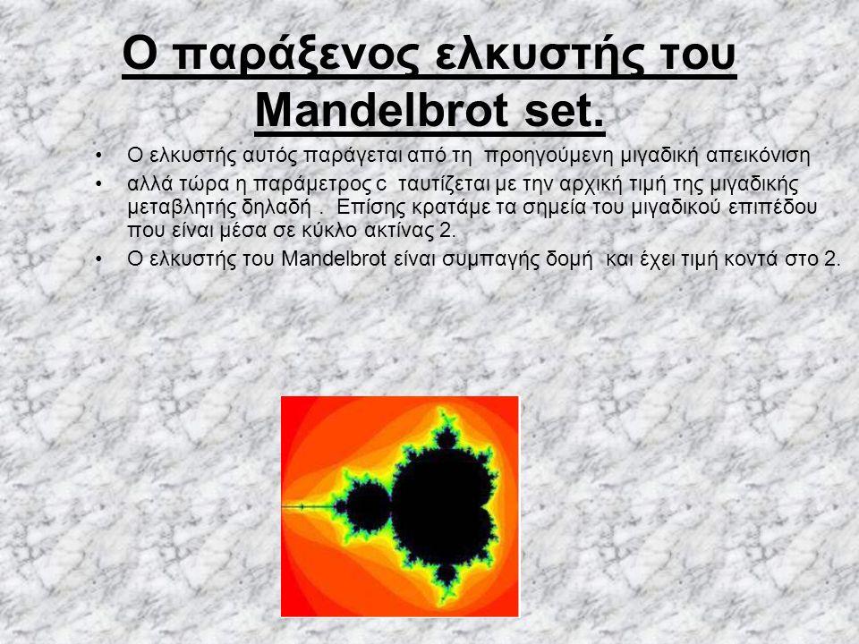 Ο παράξενος ελκυστής του Mandelbrot set.