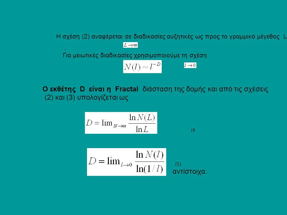 Ο εκθέτης D είναι η Fractal διάσταση της δομής και από τις σχέσεις