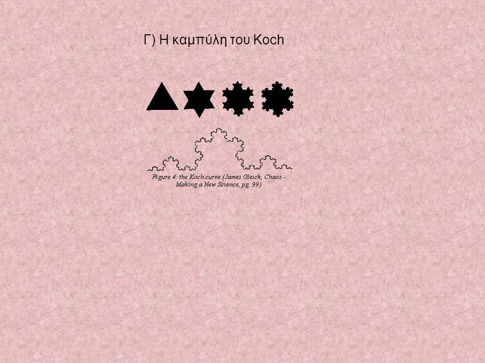 Γ) Η καμπύλη του Koch