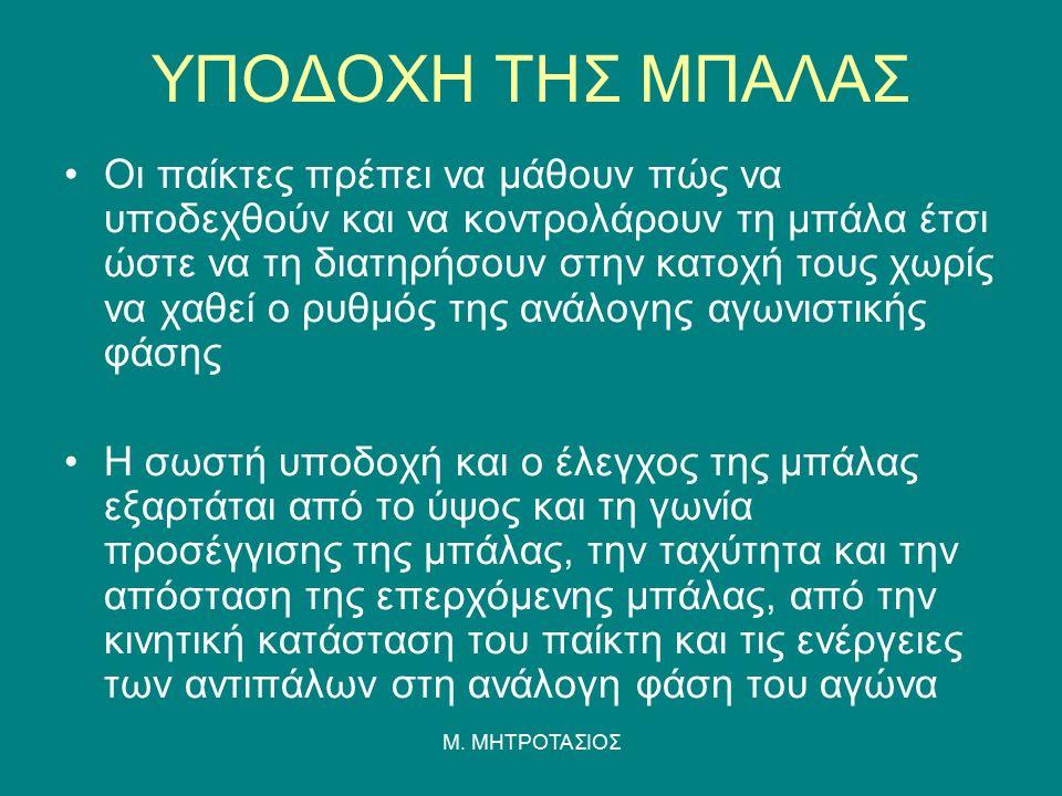 ΥΠΟΔΟΧΗ ΤΗΣ ΜΠΑΛΑΣ