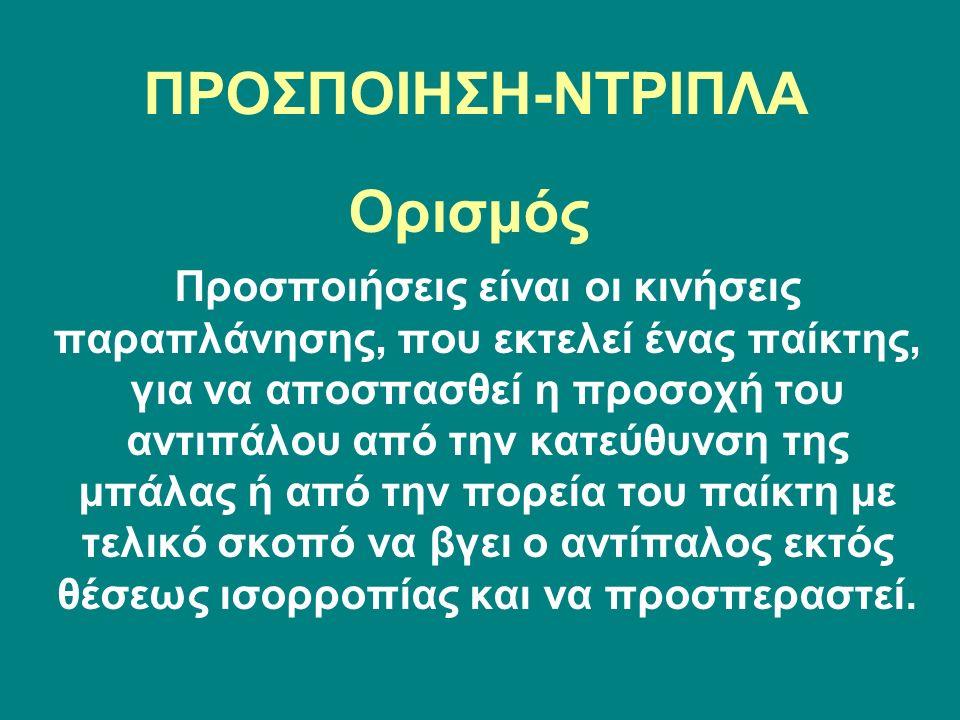 ΠΡΟΣΠΟΙΗΣΗ-ΝΤΡΙΠΛΑ Ορισμός