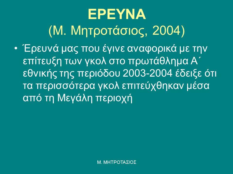 ΕΡΕΥΝΑ (Μ. Μητροτάσιος, 2004)