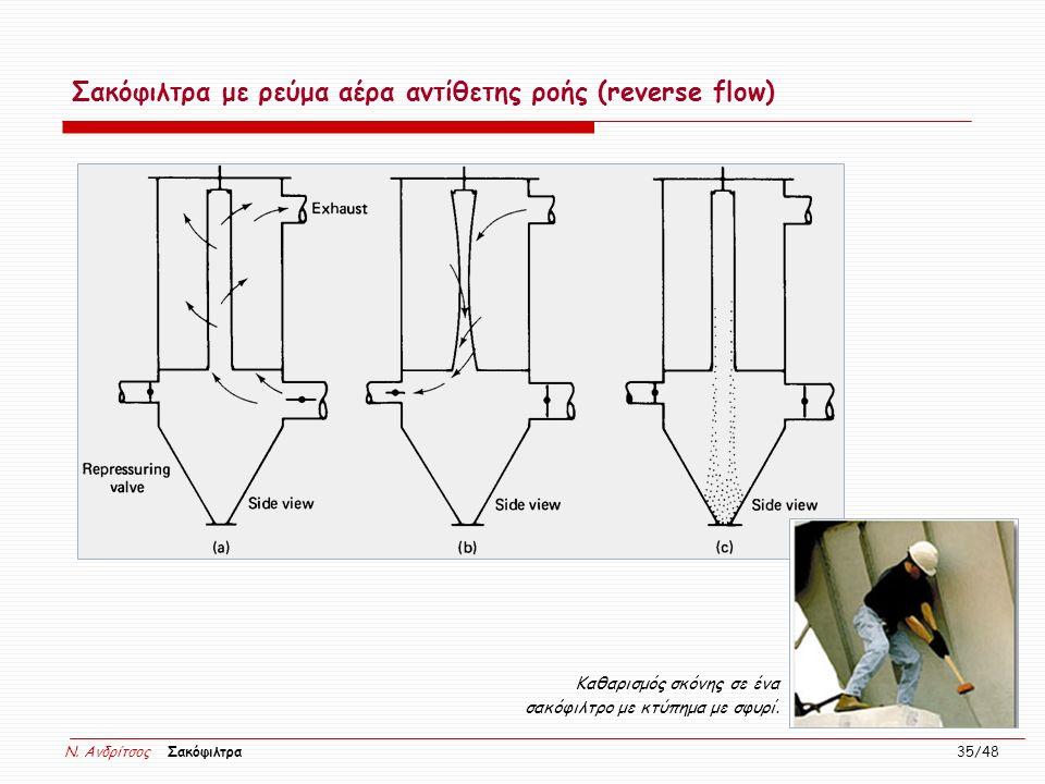 Σακόφιλτρα με ρεύμα αέρα αντίθετης ροής (reverse flow)