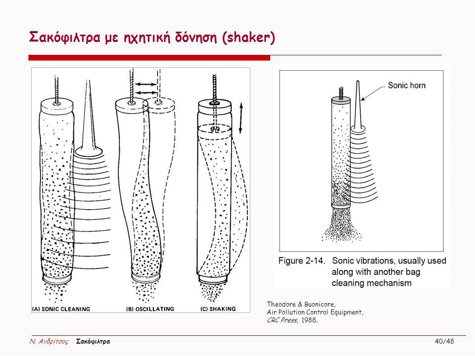 Σακόφιλτρα με ηχητική δόνηση (shaker)