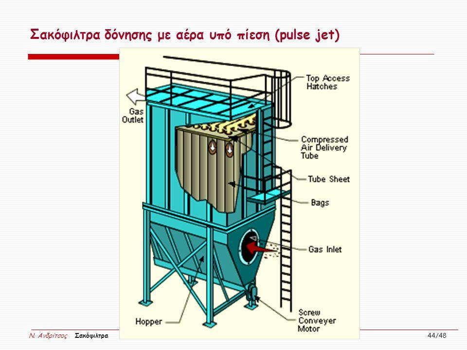 Σακόφιλτρα δόνησης με αέρα υπό πίεση (pulse jet)
