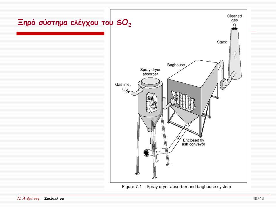 Ξηρό σύστημα ελέγχου του SO2