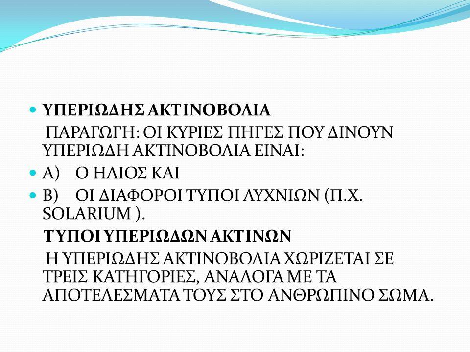 ΥΠΕΡΙΩΔΗΣ ΑΚΤΙΝΟΒΟΛΙΑ