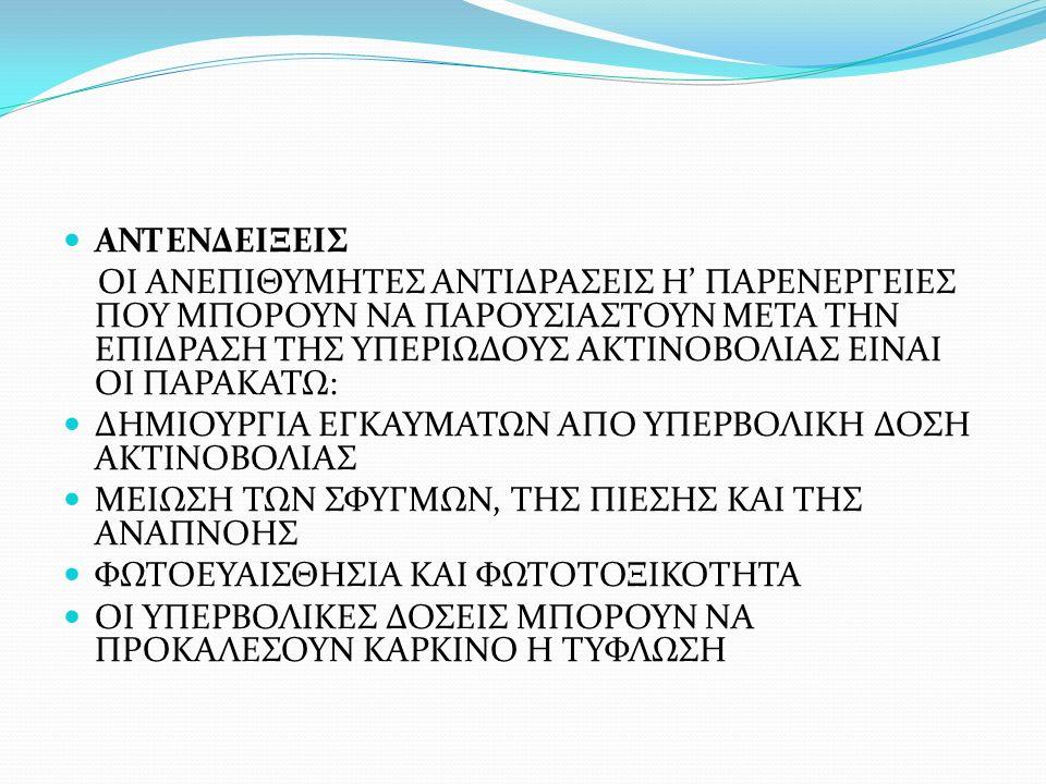 ΑΝΤΕΝΔΕΙΞΕΙΣ