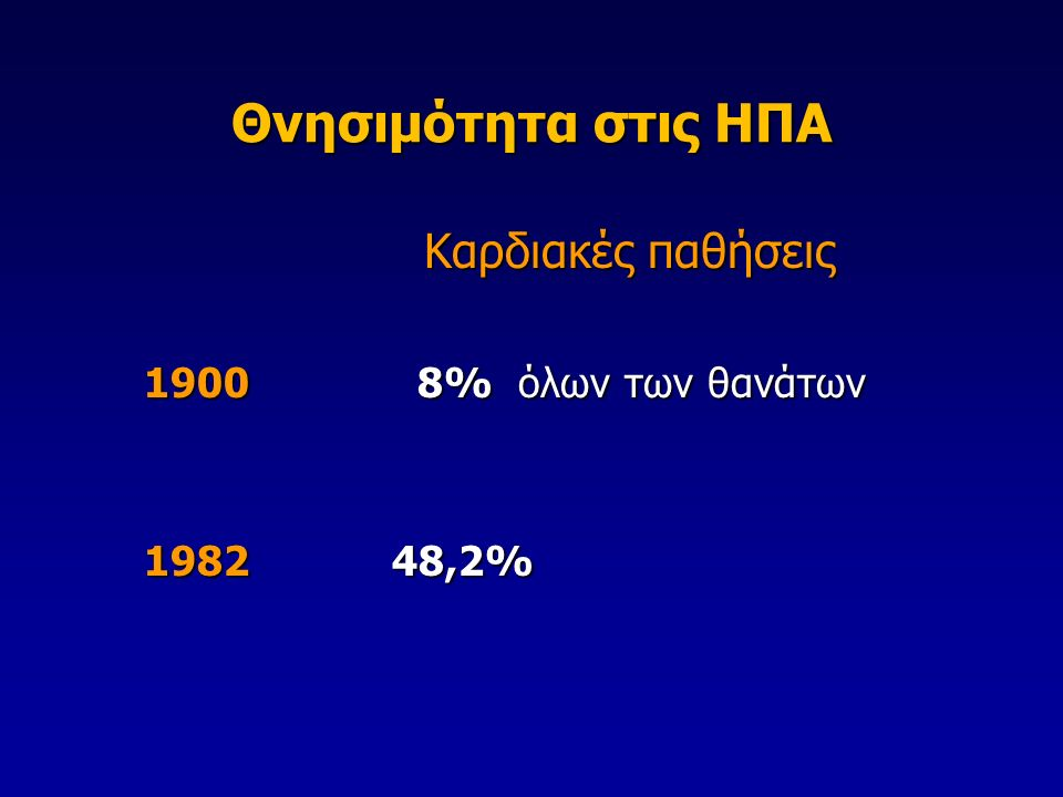 Καρδιακές παθήσεις 1900 8% όλων των θανάτων 1982 48,2%