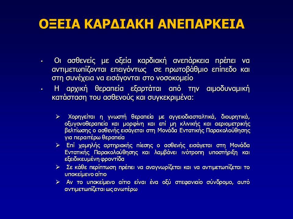 ΟΞΕΙΑ ΚΑΡΔΙΑΚΗ ΑΝΕΠΑΡΚΕΙΑ
