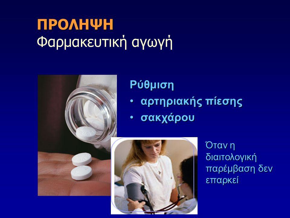 ΠΡΟΛΗΨΗ Φαρμακευτική αγωγή