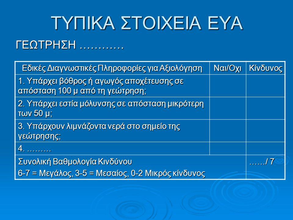 Εδικές Διαγνωστικές Πληροφορίες για Αξιολόγηση