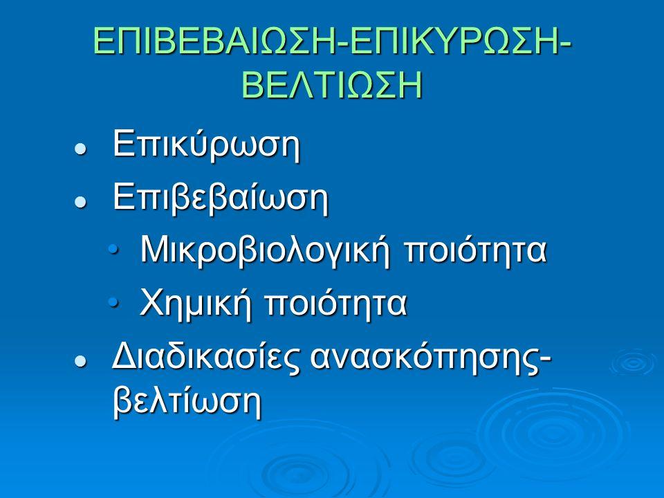 ΕΠΙΒΕΒΑΙΩΣΗ-ΕΠΙΚΥΡΩΣΗ-ΒΕΛΤΙΩΣΗ