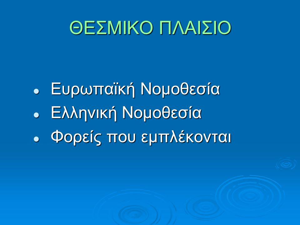 ΘΕΣΜΙΚΟ ΠΛΑΙΣΙΟ Ευρωπαϊκή Νομοθεσία Ελληνική Νομοθεσία
