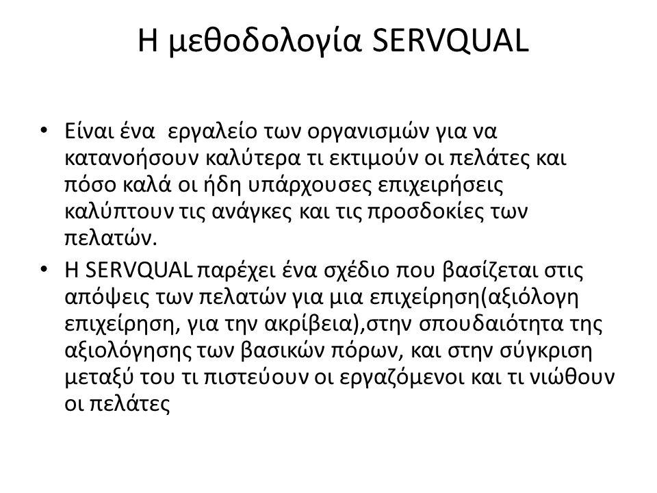 Η μεθοδολογία SERVQUAL