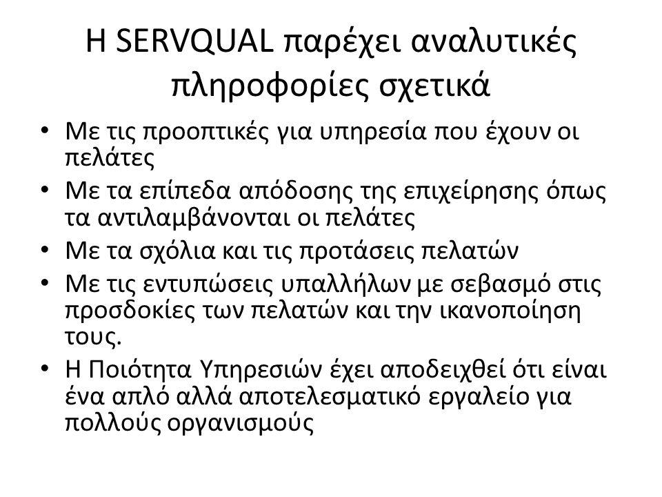 Η SERVQUAL παρέχει αναλυτικές πληροφορίες σχετικά