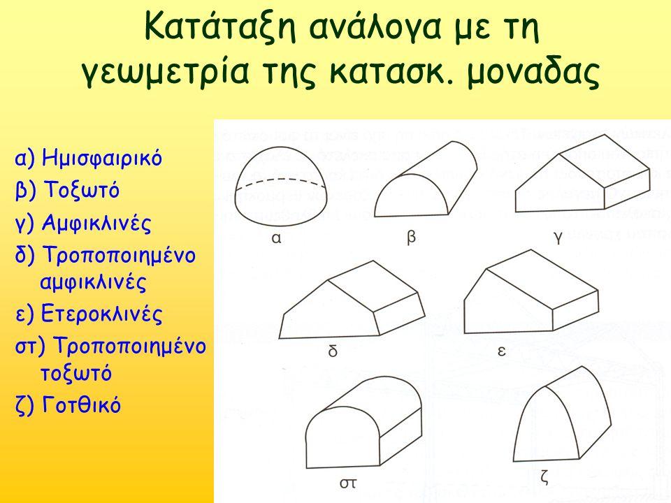 Κατάταξη ανάλογα με τη γεωμετρία της κατασκ. μοναδας
