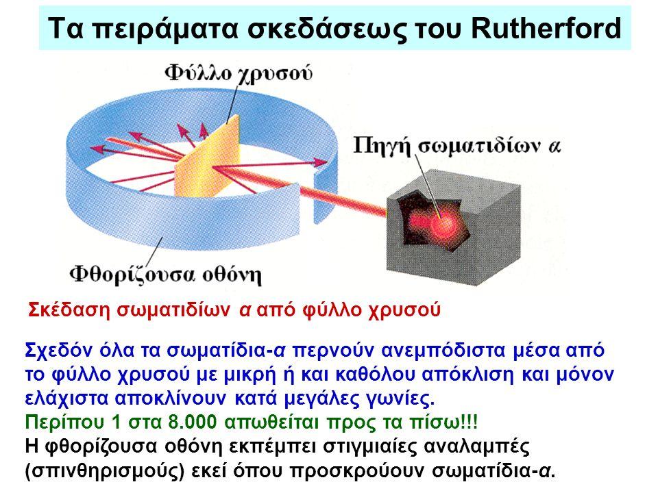 Τα πειράματα σκεδάσεως του Rutherford