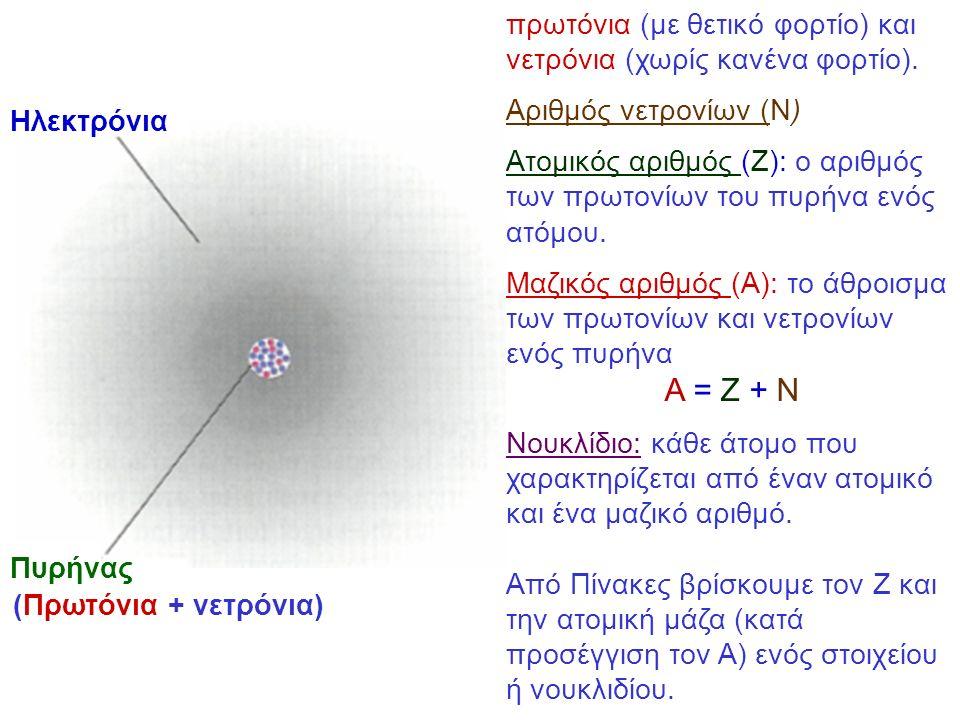πρωτόνια (με θετικό φορτίο) και νετρόνια (χωρίς κανένα φορτίο).
