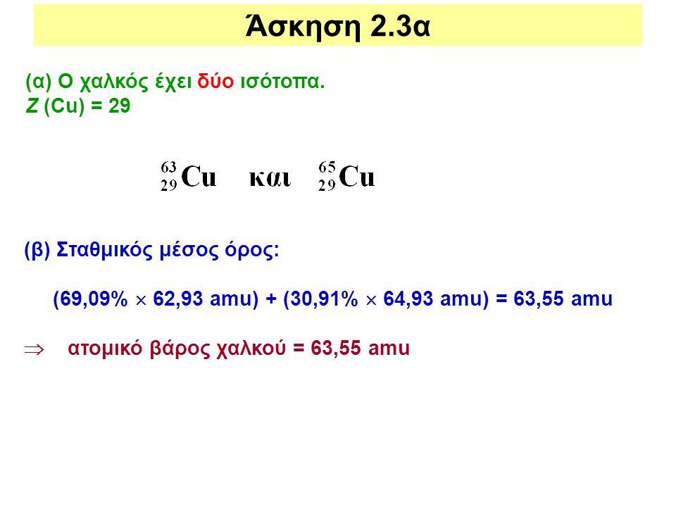 Άσκηση 2.3α (α) Ο χαλκός έχει δύο ισότοπα. Ζ (Cu) = 29