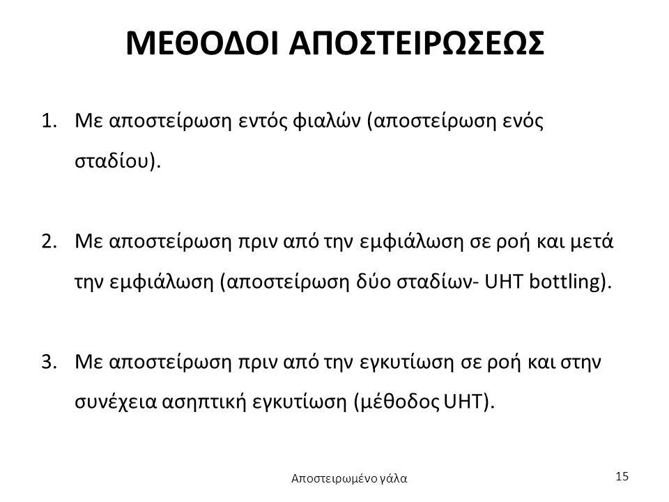 ΜΕΘΟΔΟΙ ΑΠΟΣΤΕΙΡΩΣΕΩΣ