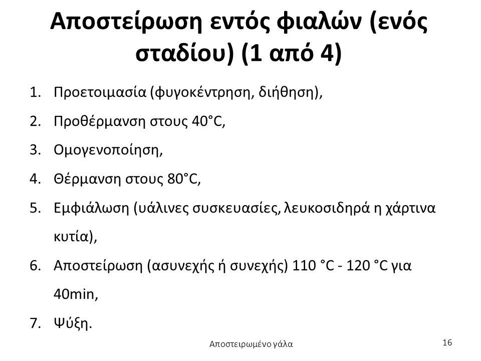Αποστείρωση εντός φιαλών (ενός σταδίου) (1 από 4)