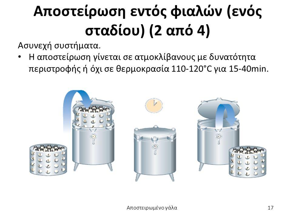 Αποστείρωση εντός φιαλών (ενός σταδίου) (2 από 4)