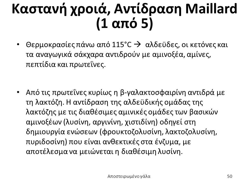 Καστανή χροιά, Αντίδραση Maillard (1 από 5)