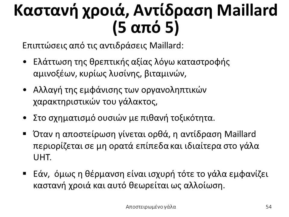 Καστανή χροιά, Αντίδραση Maillard (5 από 5)