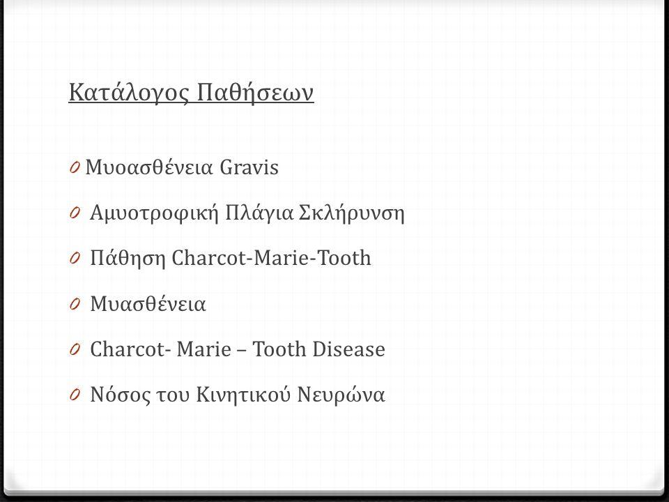 Κατάλογος Παθήσεων Μυοασθένεια Gravis Αμυοτροφική Πλάγια Σκλήρυνση