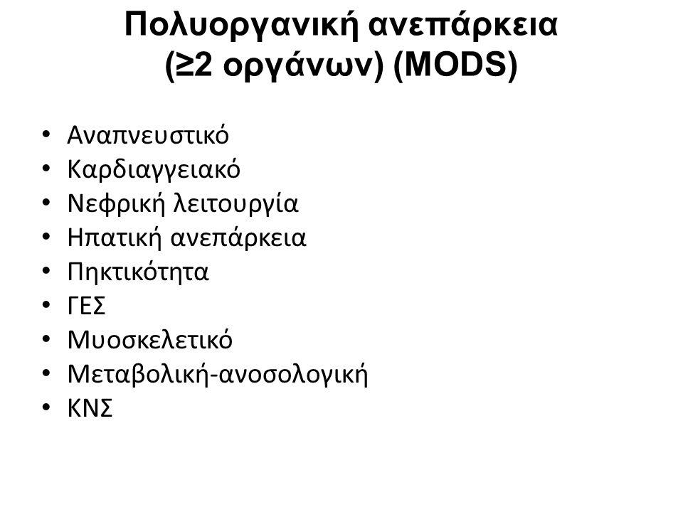 Πολυοργανική ανεπάρκεια (≥2 οργάνων) (MODS)