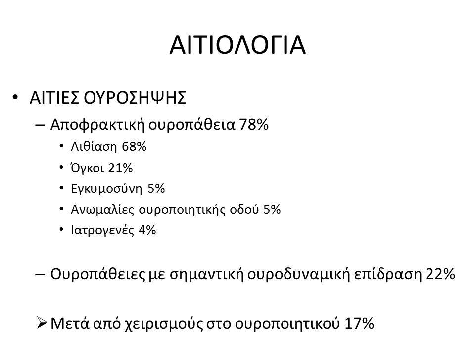 ΑΙΤΙΟΛΟΓΙΑ ΑΙΤΙΕΣ ΟΥΡΟΣΗΨΗΣ Αποφρακτική ουροπάθεια 78%