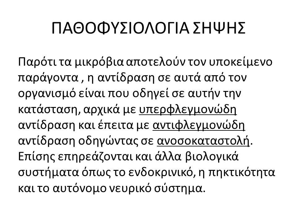 ΠΑΘΟΦΥΣΙΟΛΟΓΙΑ ΣΗΨΗΣ