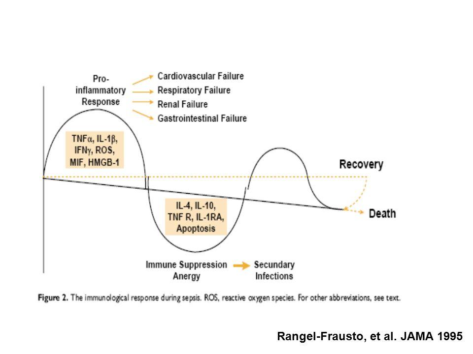 Rangel-Frausto, et al. JΑΜΑ 1995